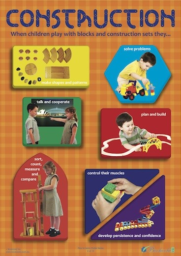 Play to Learn Poster Series Construction - Educational Resources