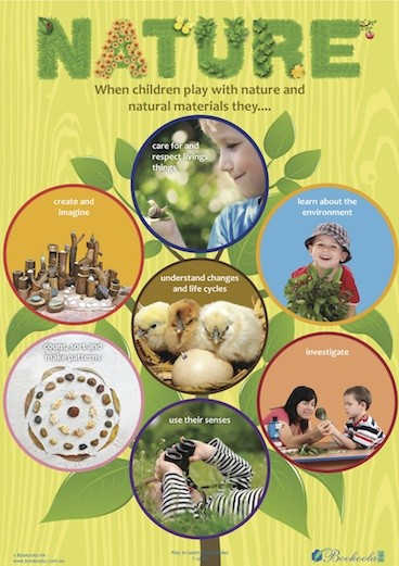 Play to Learn Posters Nature