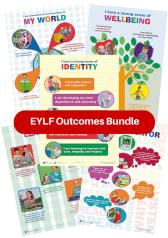 EYLF Outcomes Bundle